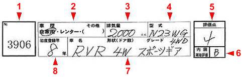 Расшифровка аукционного листа